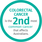 Be Proactive and Get Behind Bowel Cancer