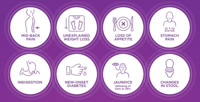 cancer pancreatic causes